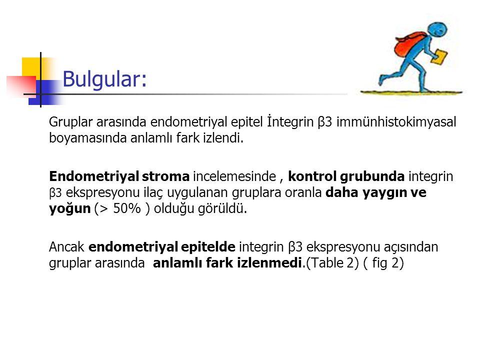 Bulgular: Gruplar arasında endometriyal epitel İntegrin β3 immünhistokimyasal boyamasında anlamlı fark izlendi.