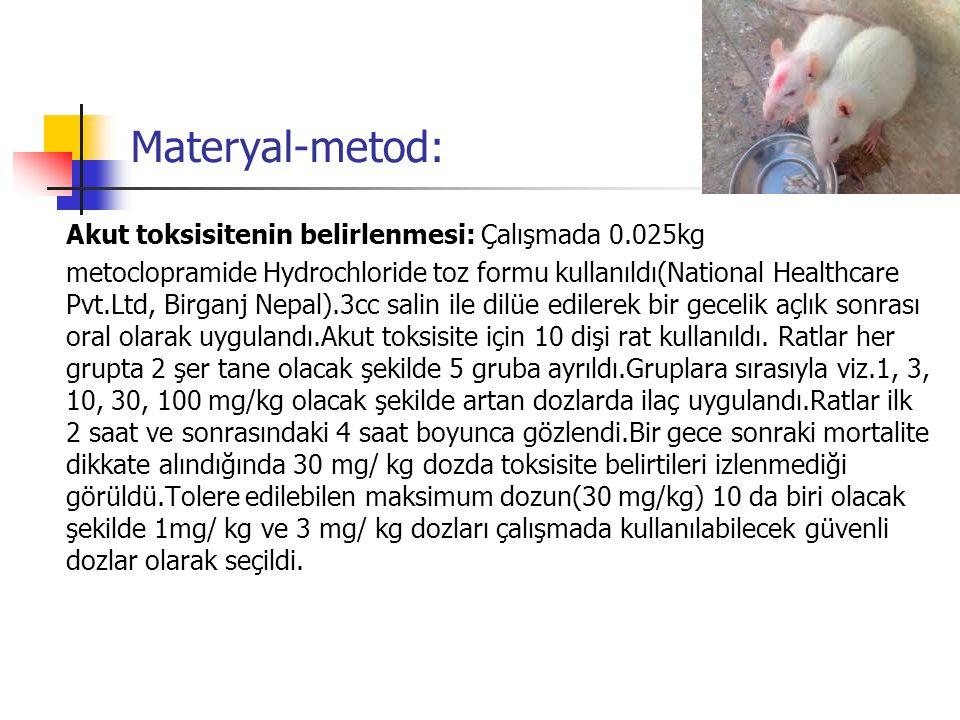 Materyal-metod: Akut toksisitenin belirlenmesi: Çalışmada 0.025kg