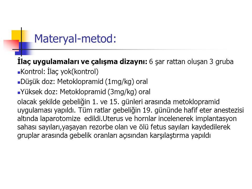 Materyal-metod: İlaç uygulamaları ve çalışma dizaynı: 6 şar rattan oluşan 3 gruba. Kontrol: İlaç yok(kontrol)