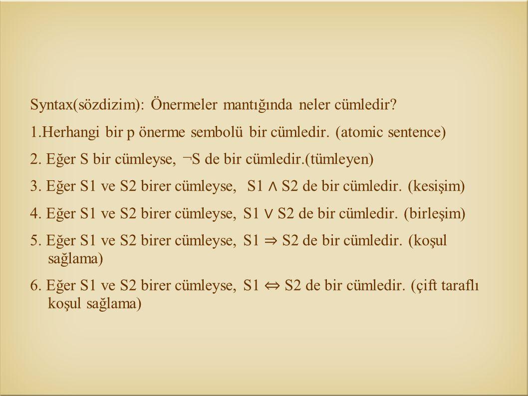 Syntax(sözdizim): Önermeler mantığında neler cümledir