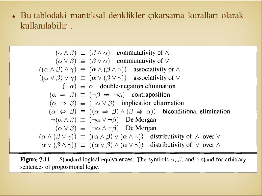 Bu tablodaki mantıksal denklikler çıkarsama kuralları olarak kullanılabilir .