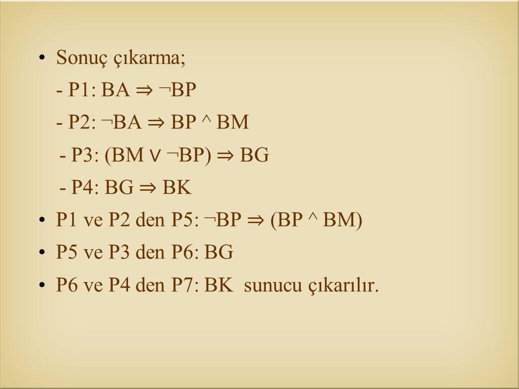 Sonuç çıkarma; - P1: BA ⇒ ¬BP. - P2: ¬BA ⇒ BP ^ BM. - P3: (BM ∨ ¬BP) ⇒ BG. - P4: BG ⇒ BK. P1 ve P2 den P5: ¬BP ⇒ (BP ^ BM)