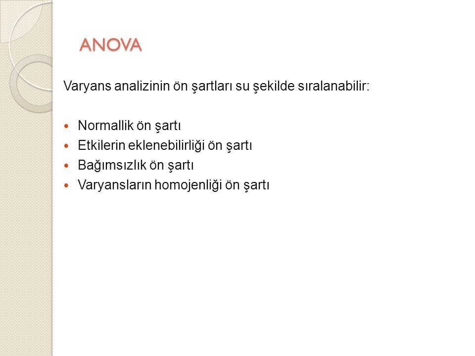 ANOVA Varyans analizinin ön şartları su şekilde sıralanabilir: