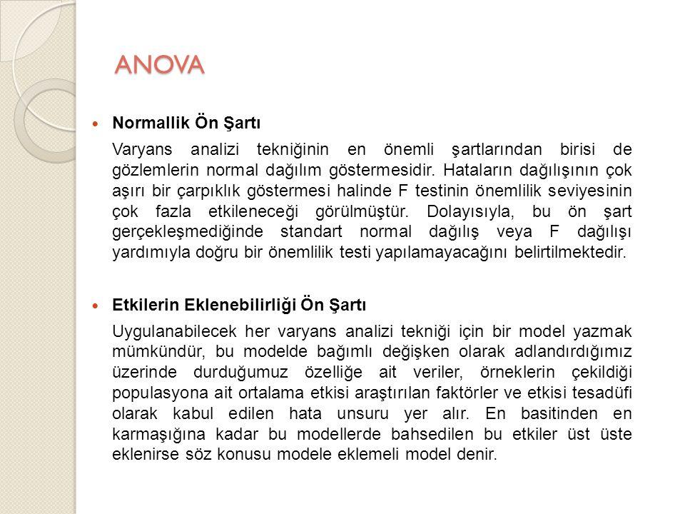 ANOVA Normallik Ön Şartı