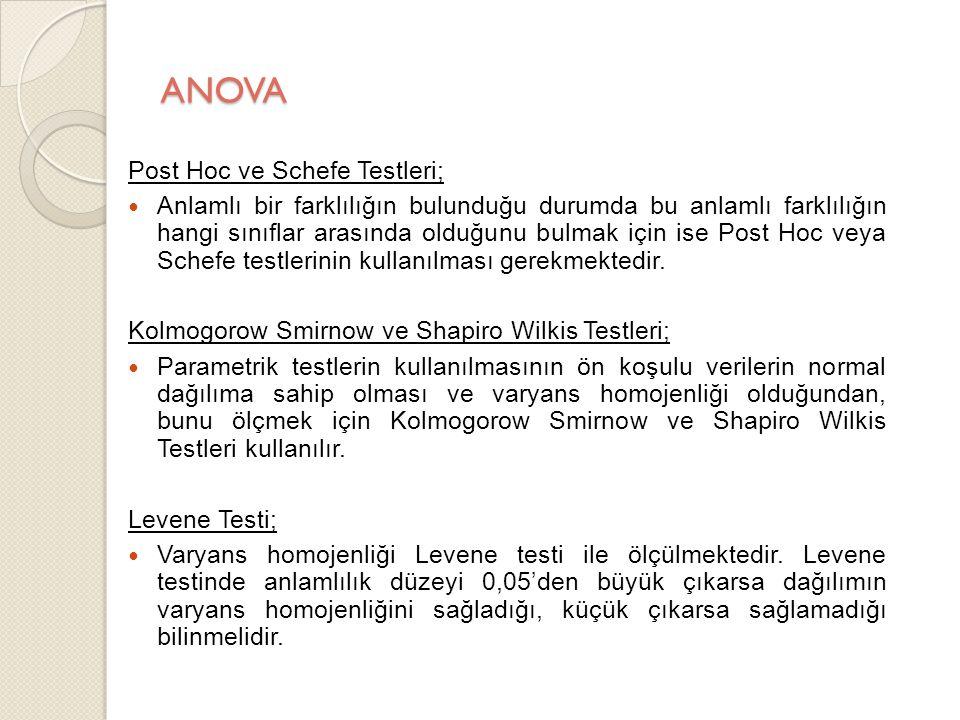 ANOVA Post Hoc ve Schefe Testleri;