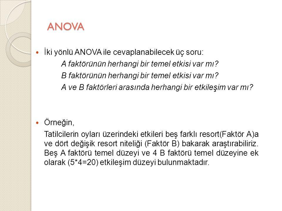 ANOVA İki yönlü ANOVA ile cevaplanabilecek üç soru: