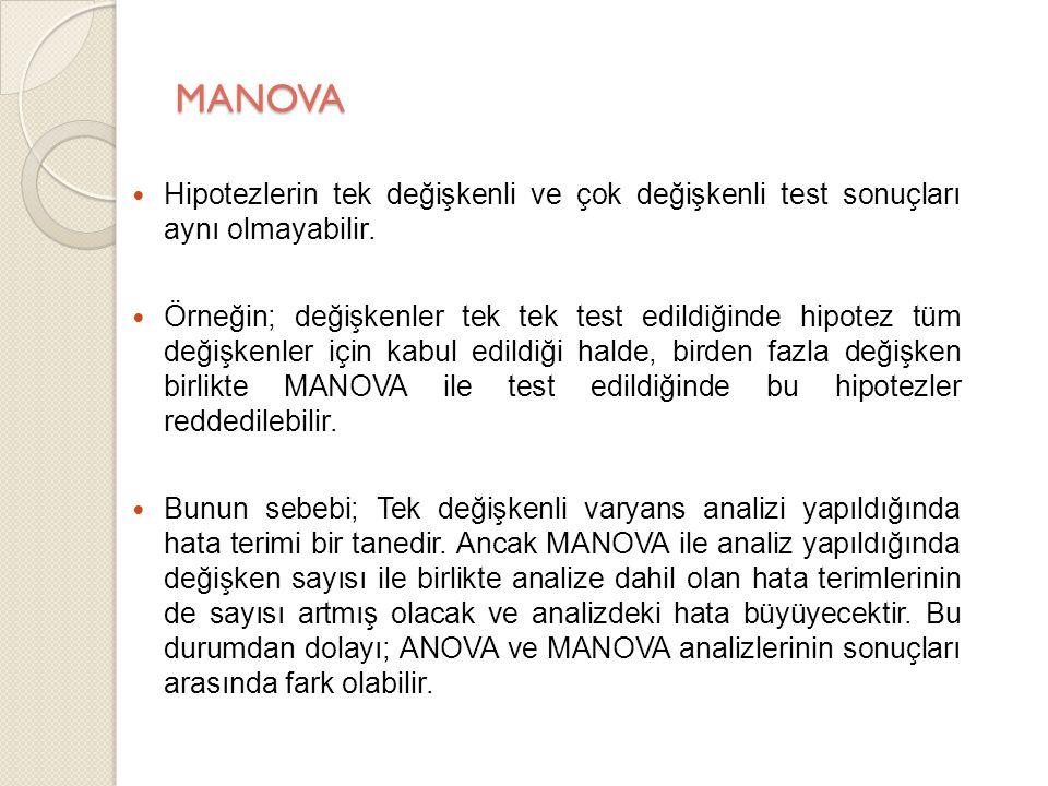 MANOVA Hipotezlerin tek değişkenli ve çok değişkenli test sonuçları aynı olmayabilir.