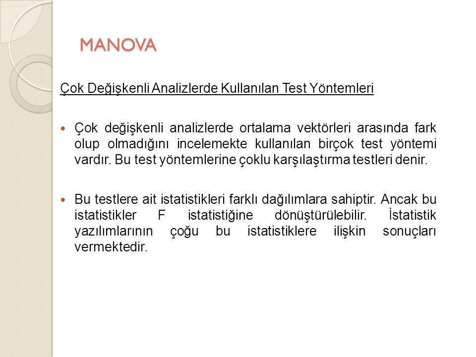 MANOVA Çok Değişkenli Analizlerde Kullanılan Test Yöntemleri