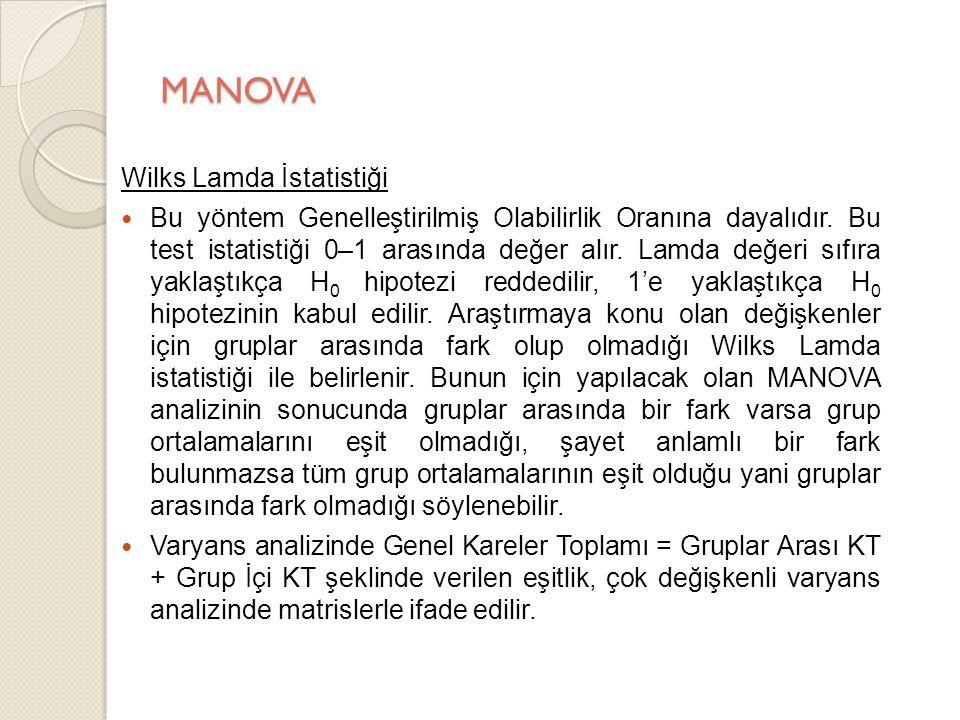 MANOVA Wilks Lamda İstatistiği