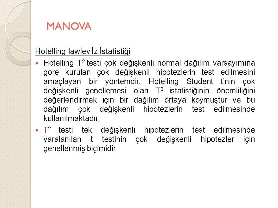 MANOVA Hotelling-lawley İz İstatistiği