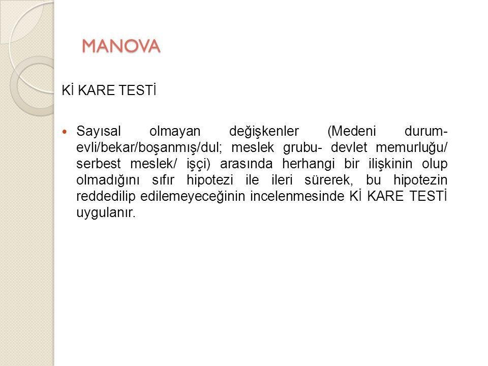 MANOVA Kİ KARE TESTİ.