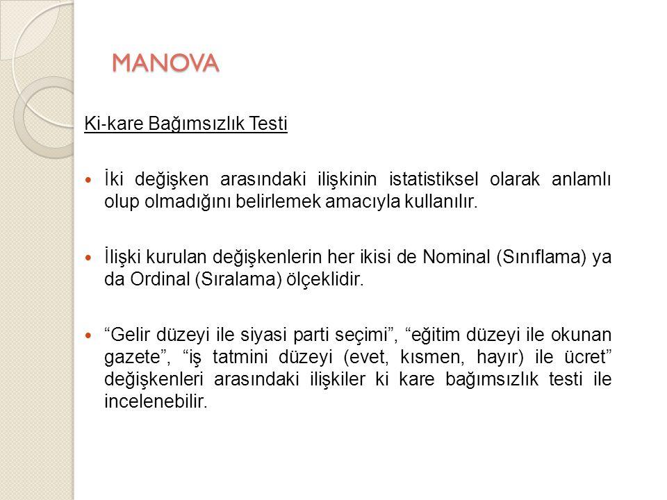 MANOVA Ki‐kare Bağımsızlık Testi