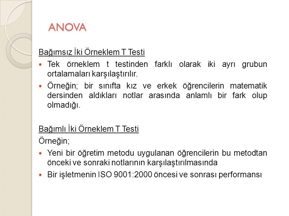 ANOVA Bağımsız İki Örneklem T Testi