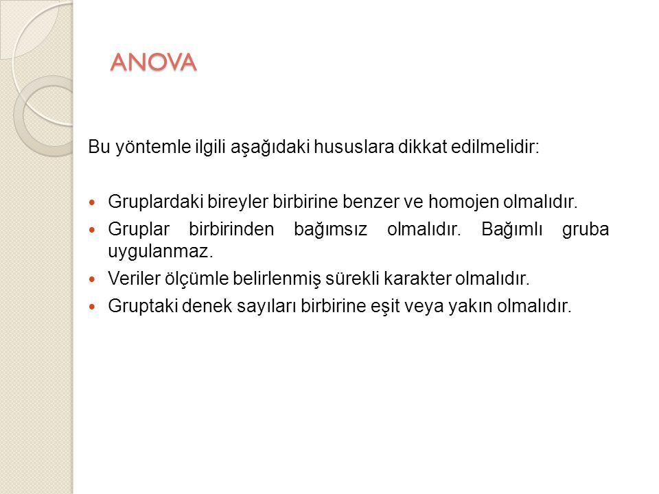 ANOVA Bu yöntemle ilgili aşağıdaki hususlara dikkat edilmelidir: