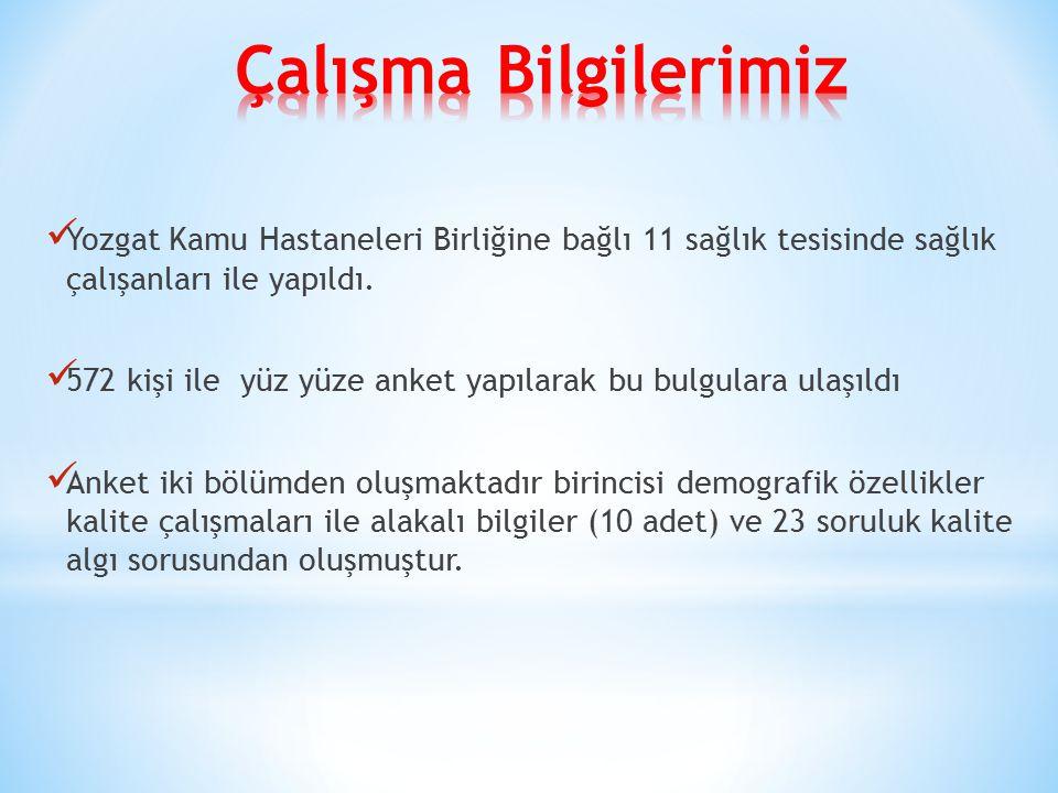 Çalışma Bilgilerimiz Yozgat Kamu Hastaneleri Birliğine bağlı 11 sağlık tesisinde sağlık çalışanları ile yapıldı.