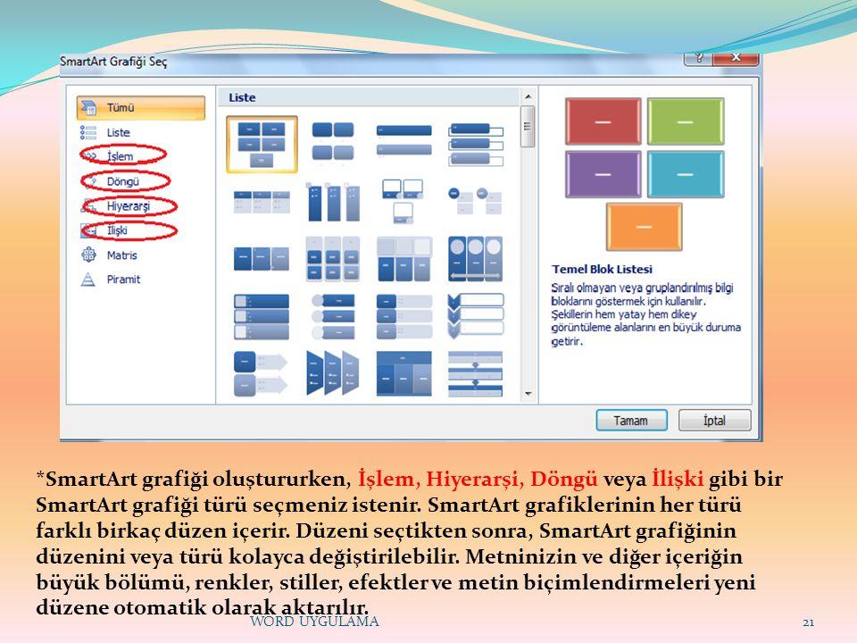 *SmartArt grafiği oluştururken, İşlem, Hiyerarşi, Döngü veya İlişki gibi bir SmartArt grafiği türü seçmeniz istenir. SmartArt grafiklerinin her türü farklı birkaç düzen içerir. Düzeni seçtikten sonra, SmartArt grafiğinin düzenini veya türü kolayca değiştirilebilir. Metninizin ve diğer içeriğin büyük bölümü, renkler, stiller, efektler ve metin biçimlendirmeleri yeni düzene otomatik olarak aktarılır.