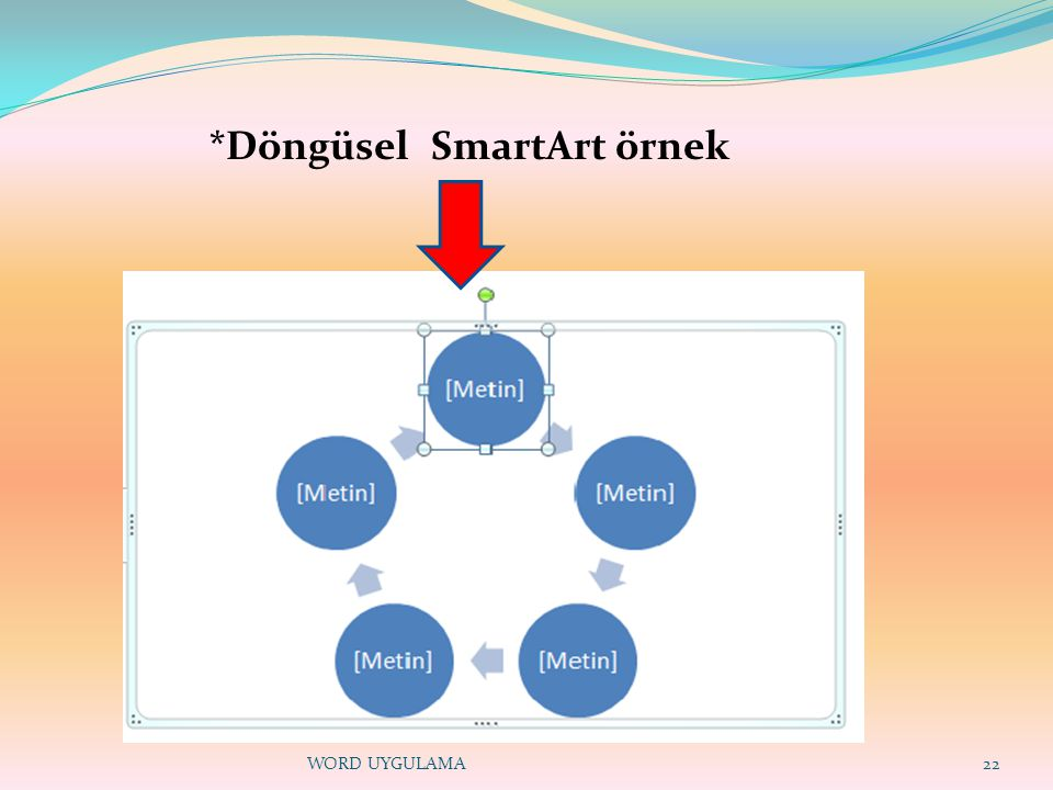 *Döngüsel SmartArt örnek