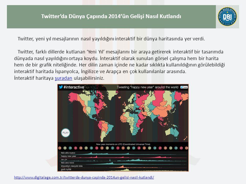 Twitter'da Dünya Çapında 2014'ün Gelişi Nasıl Kutlandı