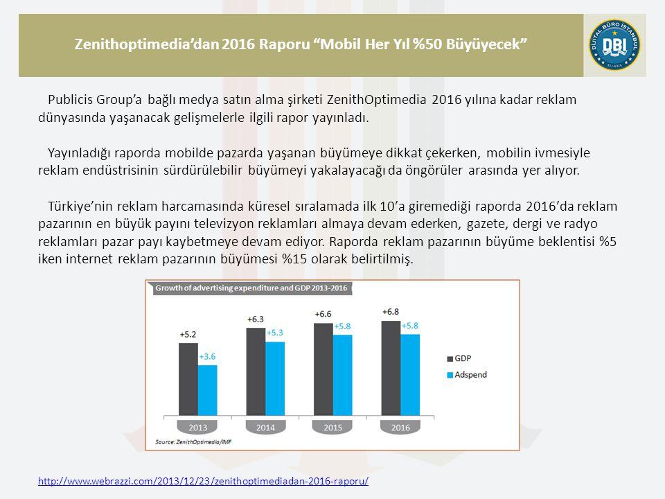 Zenithoptimedia'dan 2016 Raporu Mobil Her Yıl %50 Büyüyecek