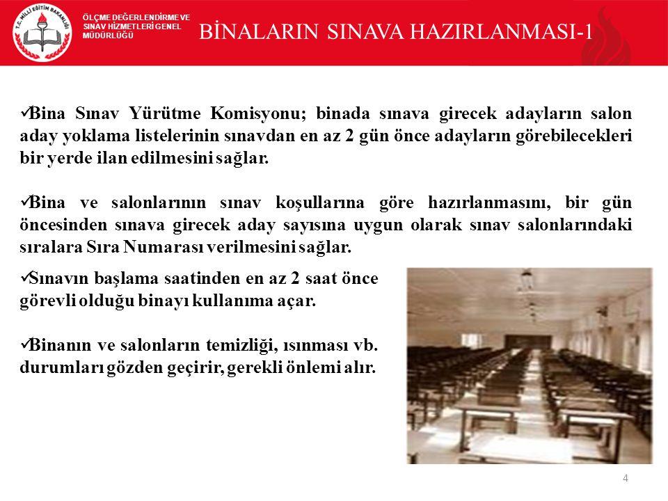 BİNALARIN SINAVA HAZIRLANMASI-1