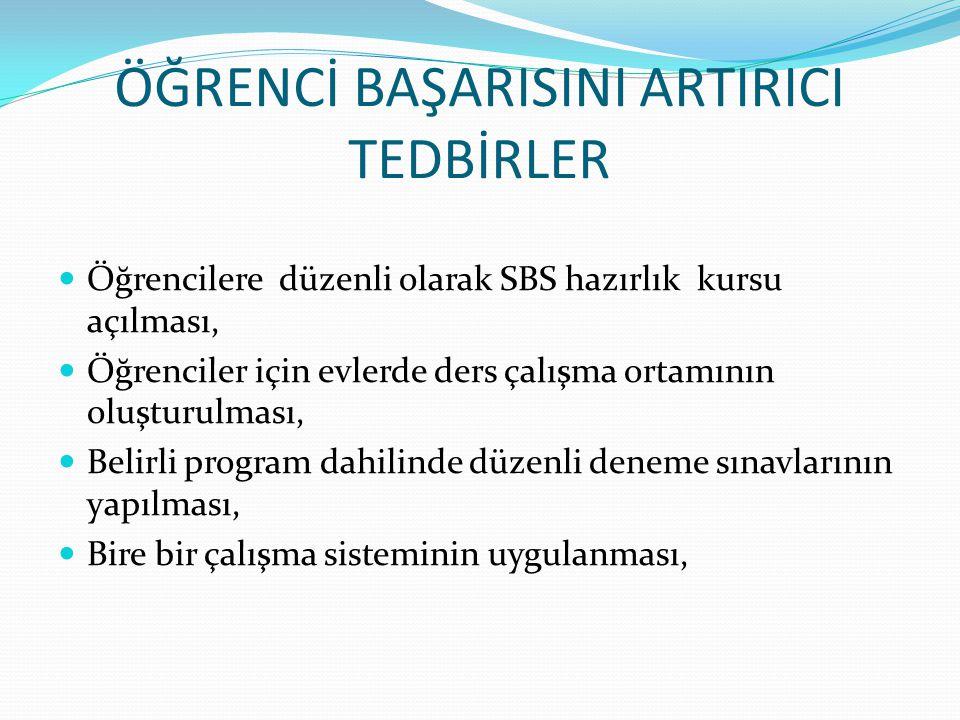 ÖĞRENCİ BAŞARISINI ARTIRICI TEDBİRLER