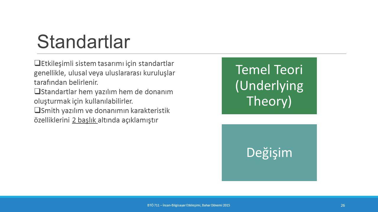 Standartlar Temel Teori (Underlying Theory) Değişim