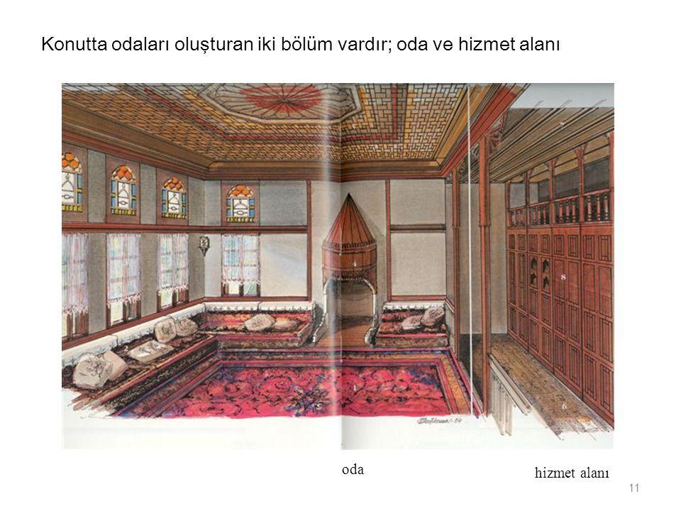 Konutta odaları oluşturan iki bölüm vardır; oda ve hizmet alanı
