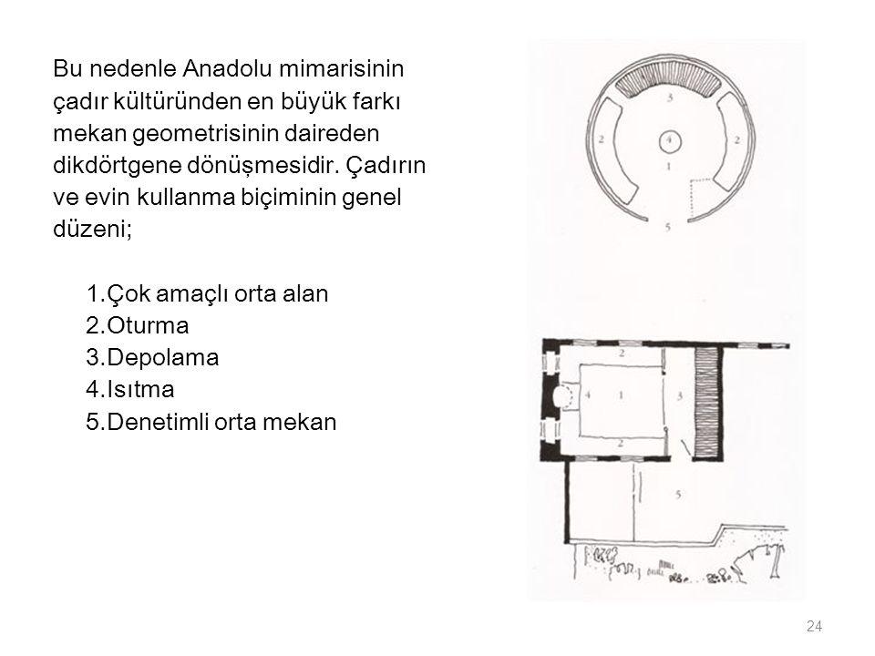 Bu nedenle Anadolu mimarisinin