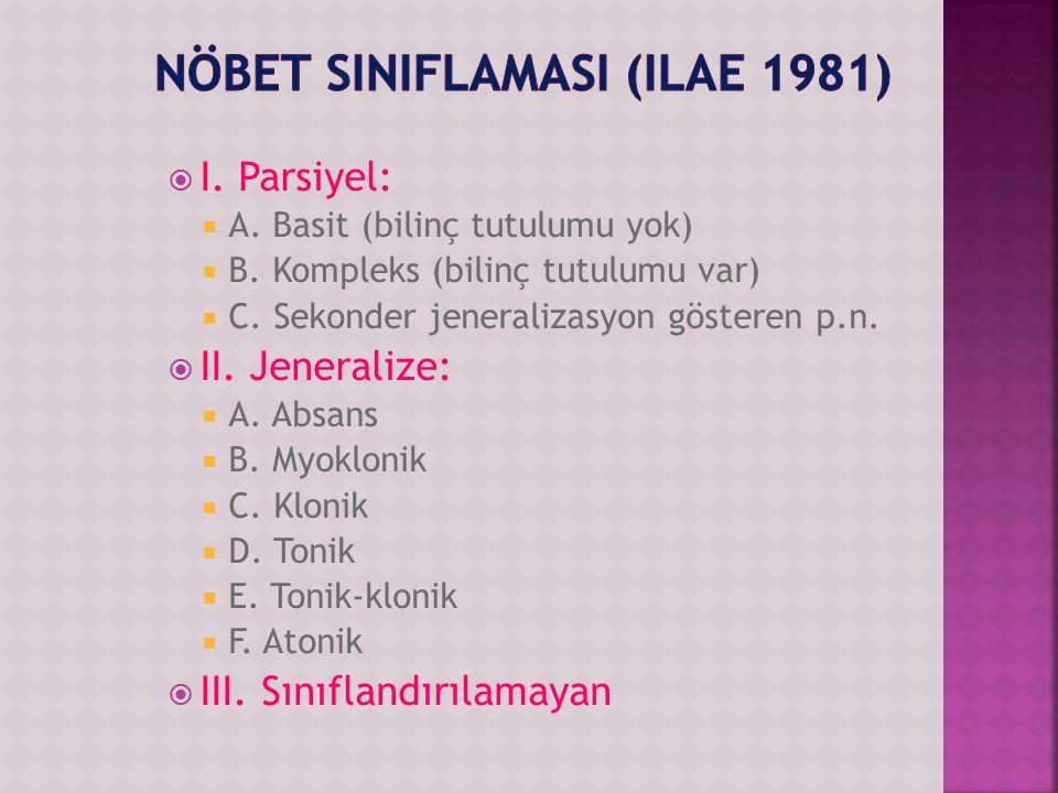Nöbet sInIflamasI (ILAE 1981)