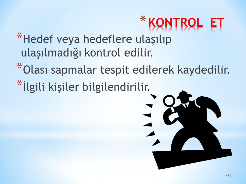 KONTROL ET Hedef veya hedeflere ulaşılıp ulaşılmadığı kontrol edilir.
