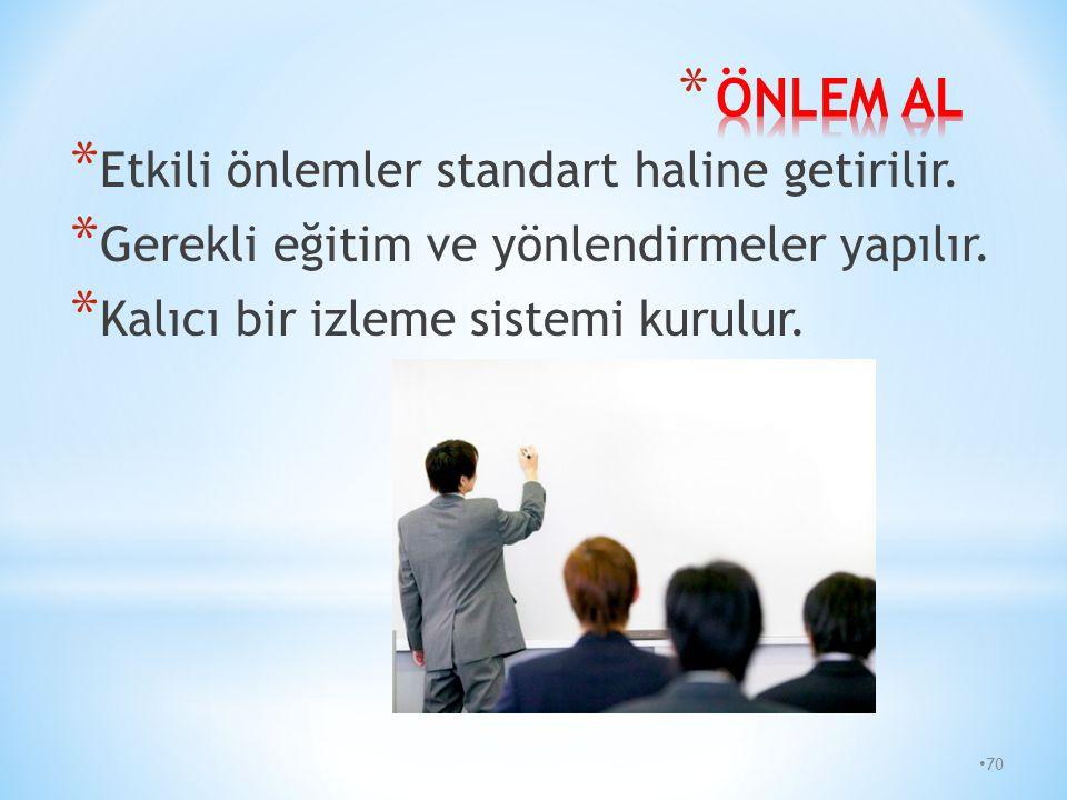 ÖNLEM AL Etkili önlemler standart haline getirilir.