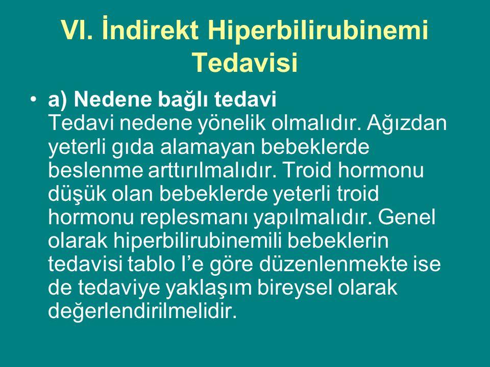 VI. İndirekt Hiperbilirubinemi Tedavisi