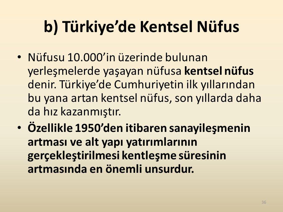 b) Türkiye'de Kentsel Nüfus