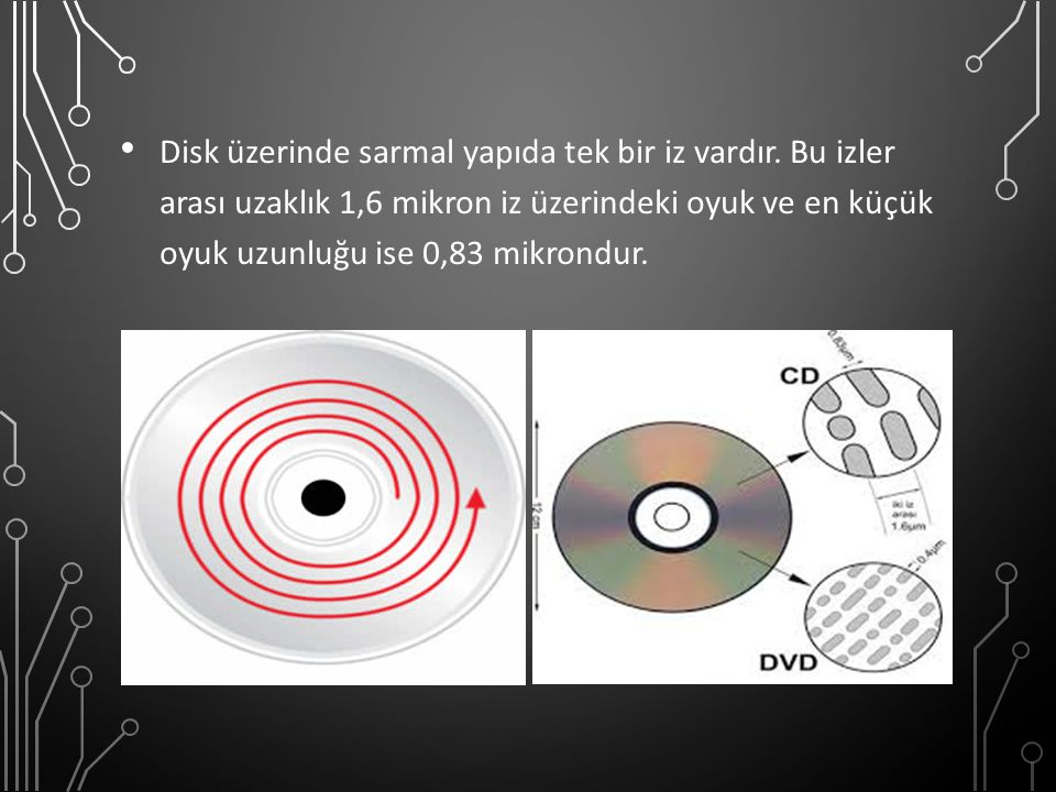 Disk üzerinde sarmal yapıda tek bir iz vardır