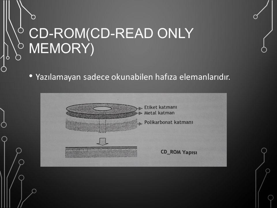 CD-ROM(CD-Read Only Memory)