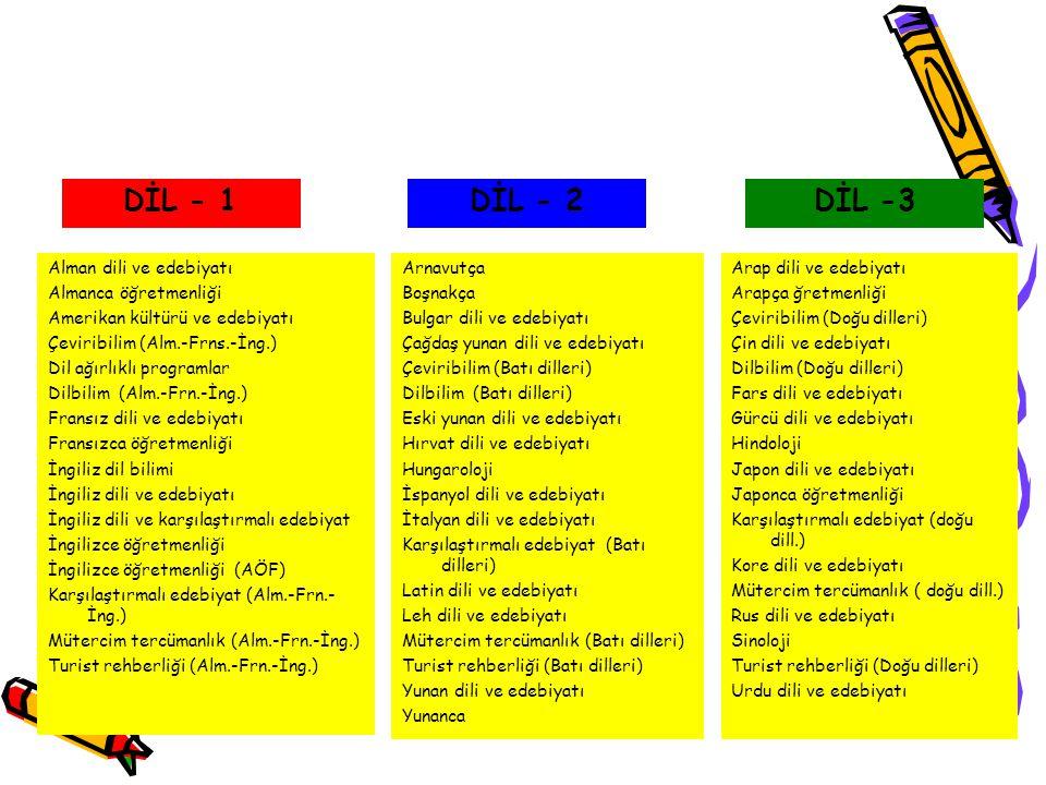DİL - 1 DİL - 2 DİL -3 Alman dili ve edebiyatı Almanca öğretmenliği