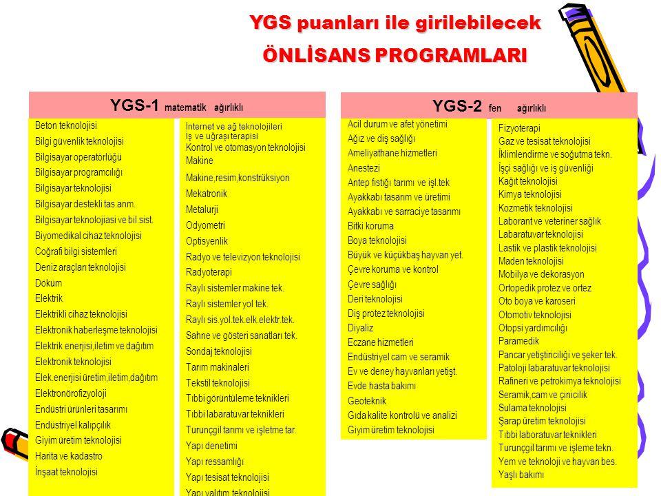 YGS-1 matematik ağırlıklı
