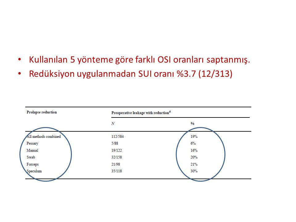 Kullanılan 5 yönteme göre farklı OSI oranları saptanmış.
