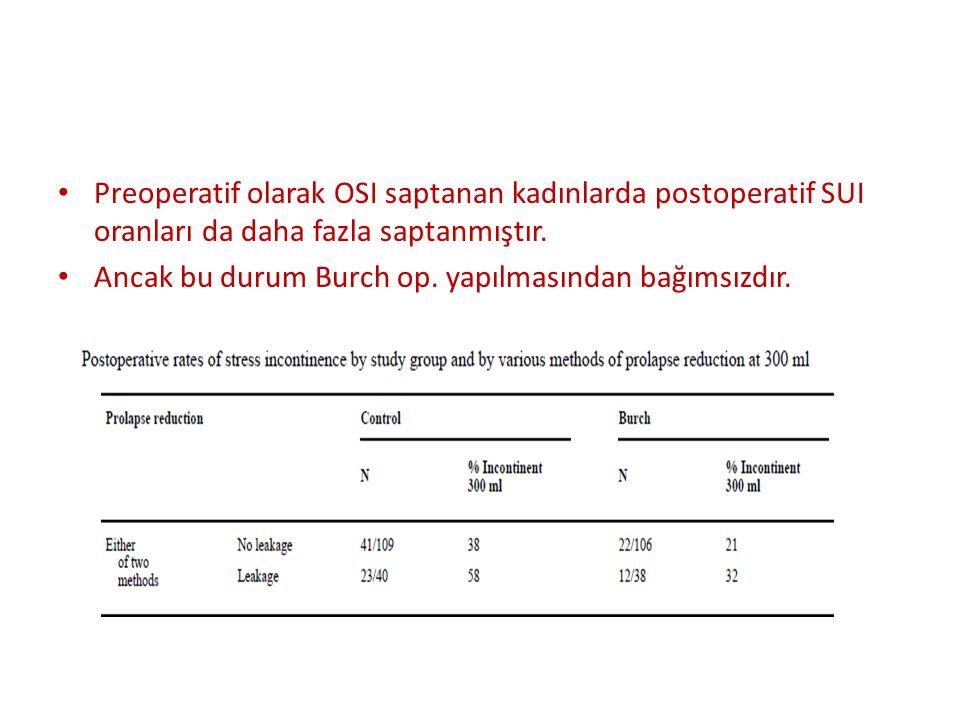 Preoperatif olarak OSI saptanan kadınlarda postoperatif SUI oranları da daha fazla saptanmıştır.