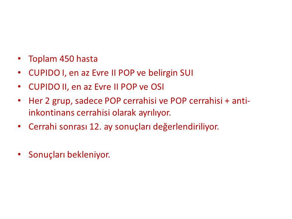 CUPIDO I, en az Evre II POP ve belirgin SUI