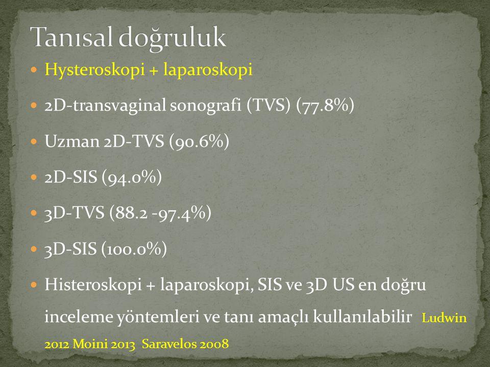Tanısal doğruluk Hysteroskopi + laparoskopi