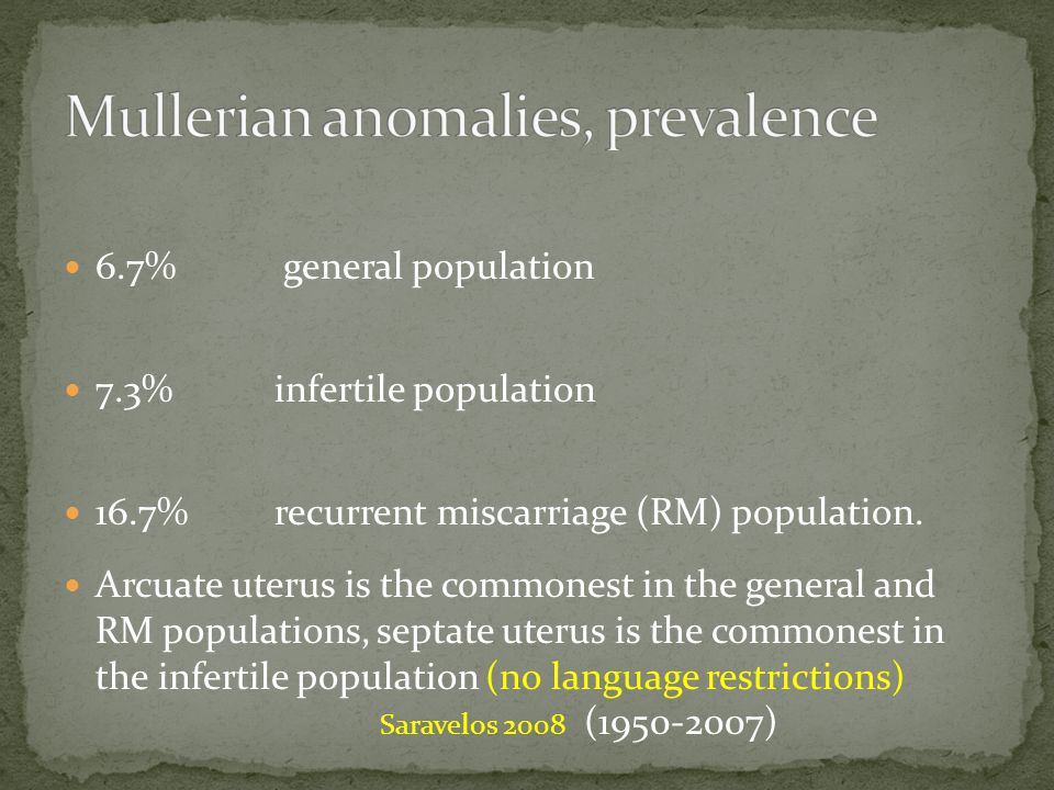 Mullerian anomalies, prevalence