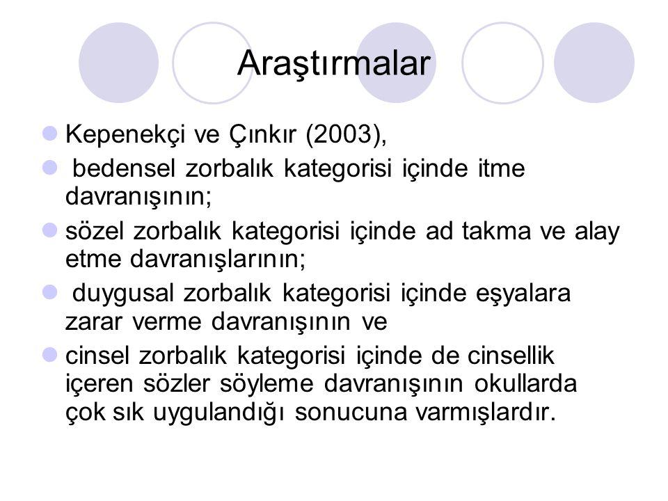 Araştırmalar Kepenekçi ve Çınkır (2003),