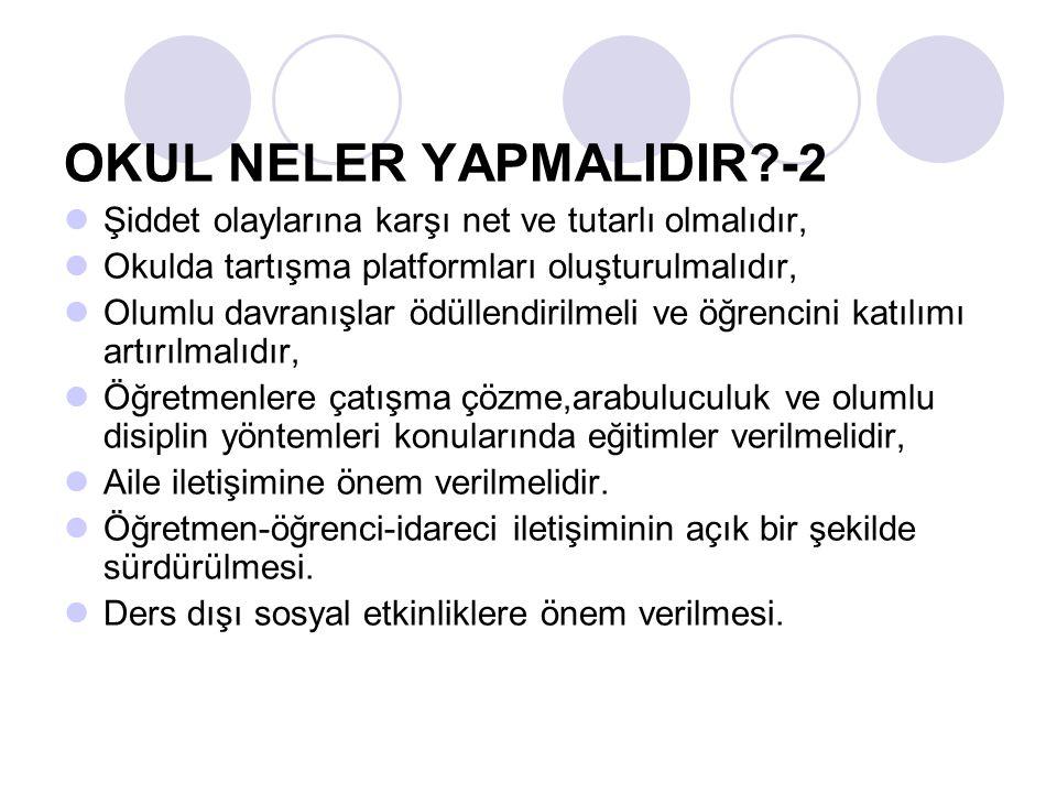 OKUL NELER YAPMALIDIR -2