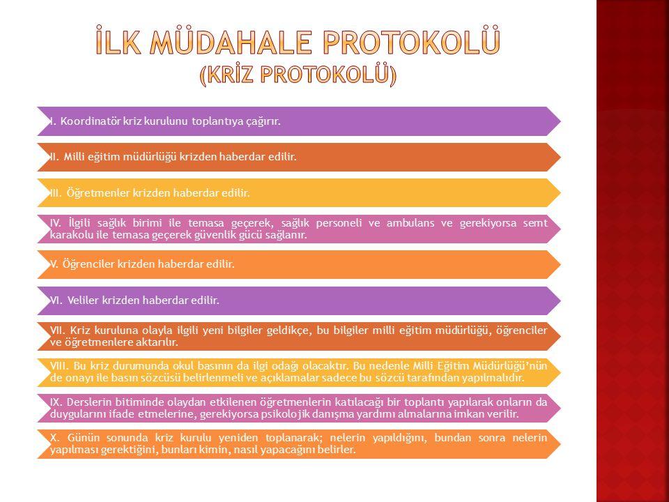 İLK MÜDAHALE PROTOKOLÜ (KRİZ PROTOKOLÜ)