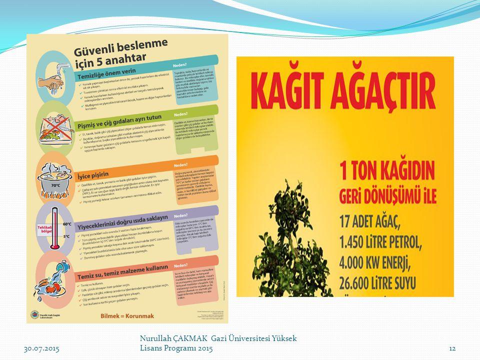 18.04.2017 Nurullah ÇAKMAK Gazi Üniversitesi Yüksek Lisans Programı 2015