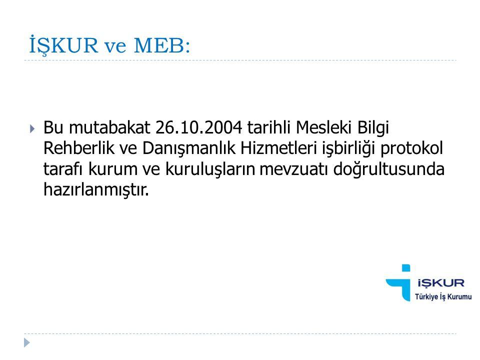 İŞKUR ve MEB: