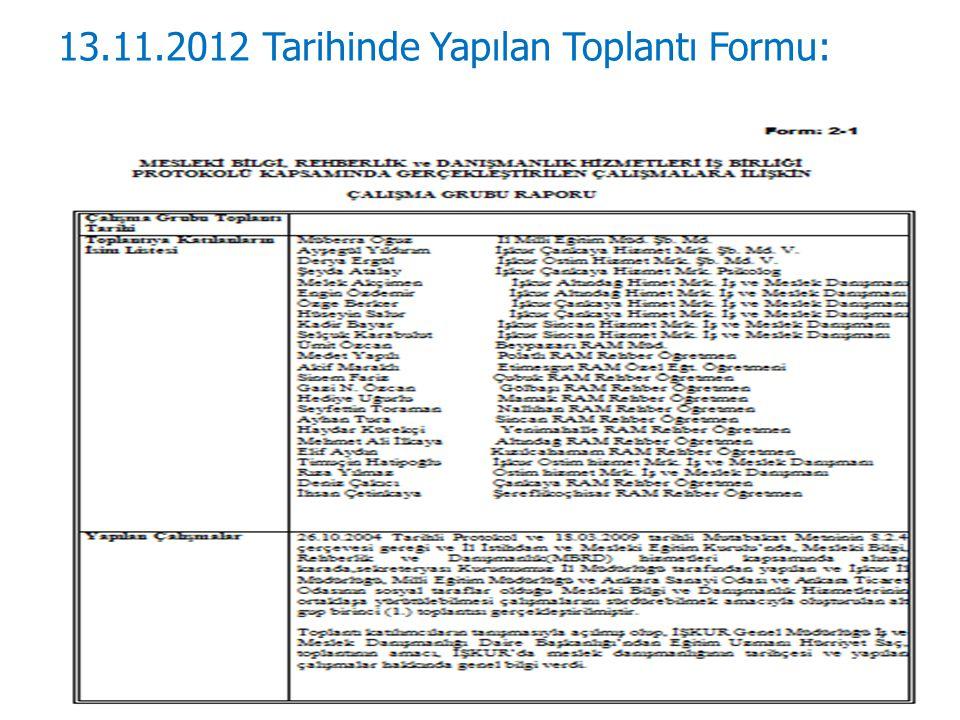 13.11.2012 Tarihinde Yapılan Toplantı Formu: