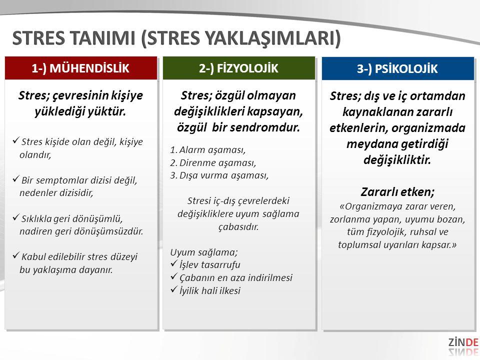 STRES TANIMI (STRES YAKLAŞIMLARI)
