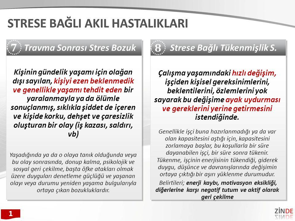 Travma Sonrası Stres Bozuk Strese Bağlı Tükenmişlik S.